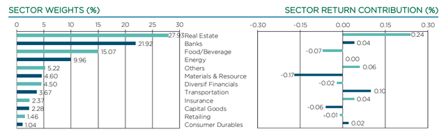 Tăng trưởng tài sản ròng của 2 quỹ Dragon Capital tháng 1 đều thua VN-Index, tiếp tục âm tiền mặt - Ảnh 3.