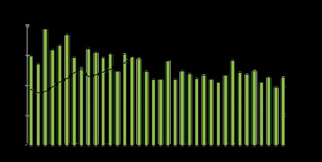 Ảm đạm trong 2 tháng đầu năm, ngành thép khó dự đoán triển vọng trong năm 2019 - Ảnh 2.