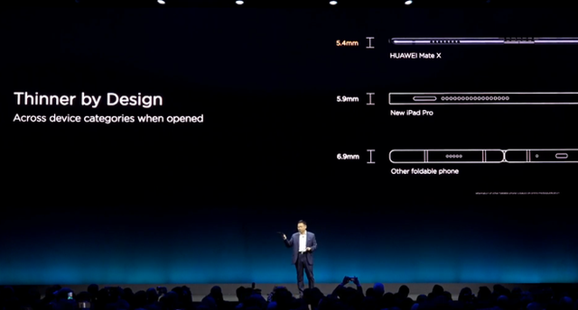 Huawei ra mắt smartphone màn hình gập 5G Mate X: mỏng hơn cả iPad Pro, sạc nhanh gấp 6 lần iPhone XS Max, giá 2.300 euro - Ảnh 1.