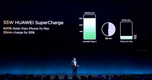 Huawei ra mắt smartphone màn hình gập 5G Mate X: mỏng hơn cả iPad Pro, sạc nhanh gấp 6 lần iPhone XS Max, giá 2.300 euro - Ảnh 3.