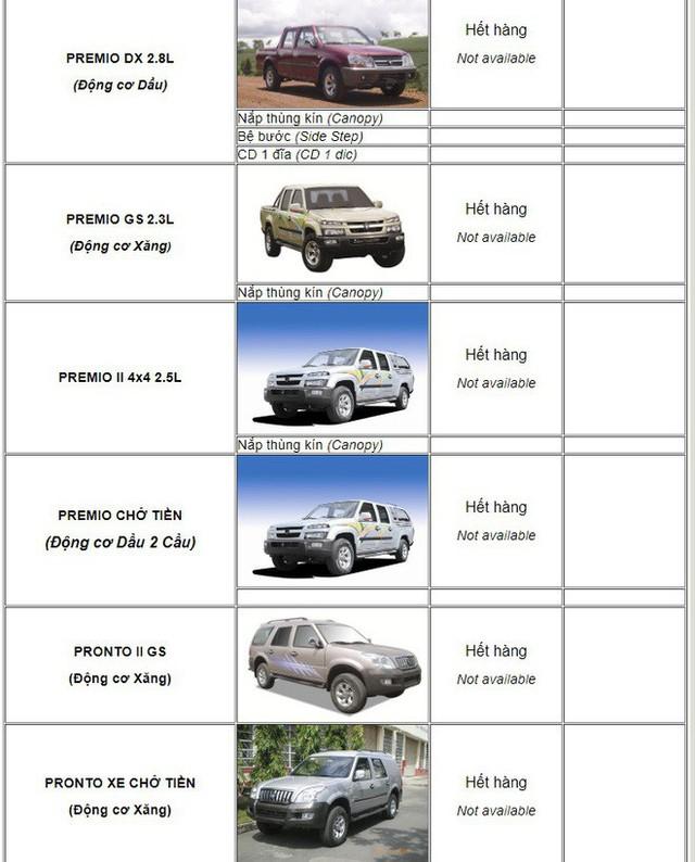 Điểm mặt những mẫu ô tô made in Triều Tiên xuất hiện tại Việt Nam - Ảnh 3.