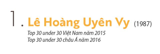 Những CEO Việt lọt Top 30 under 30 của Forbes giờ ra sao? - Ảnh 1.