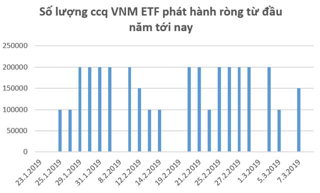 Tuần 11-15/3: Thận trọng trước đợt cơ cấu danh mục ETF, Vn-Index có thể test lại vùng 960 – 980 điểm - Ảnh 1.