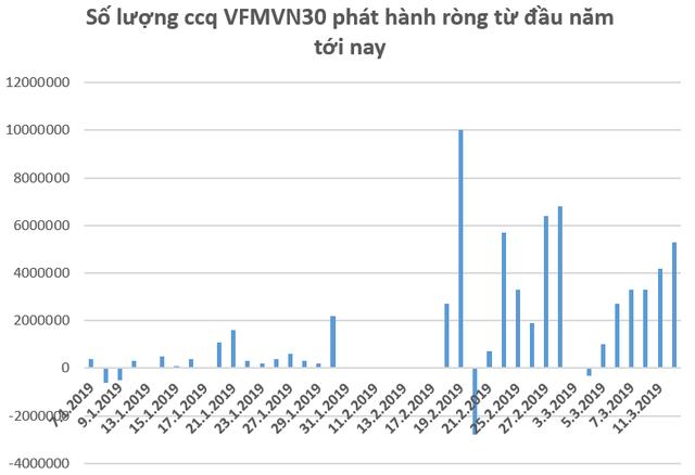 VN-Index vượt mốc 1.000 điểm, con sóng mới lại bắt đầu? - Ảnh 2.