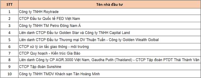 Nhận diện 10 nhà đầu tư muốn tham gia dự án treo 26 năm ở TP HCM  - Ảnh 1.