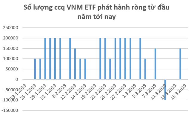 Tuần 18-22/3: VN-Index hướng tới vùng 1.025 điểm, điều chỉnh là cơ hội mua vào? - Ảnh 1.