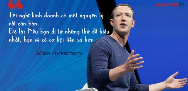 Nguyên tắc làm việc thông minh này giúp những doanh nhân siêu thành đạt như Mark Zuckerberg hoàn thành mọi mục tiêu mà gần như không chịu chút áp lực nào - Ảnh 1.