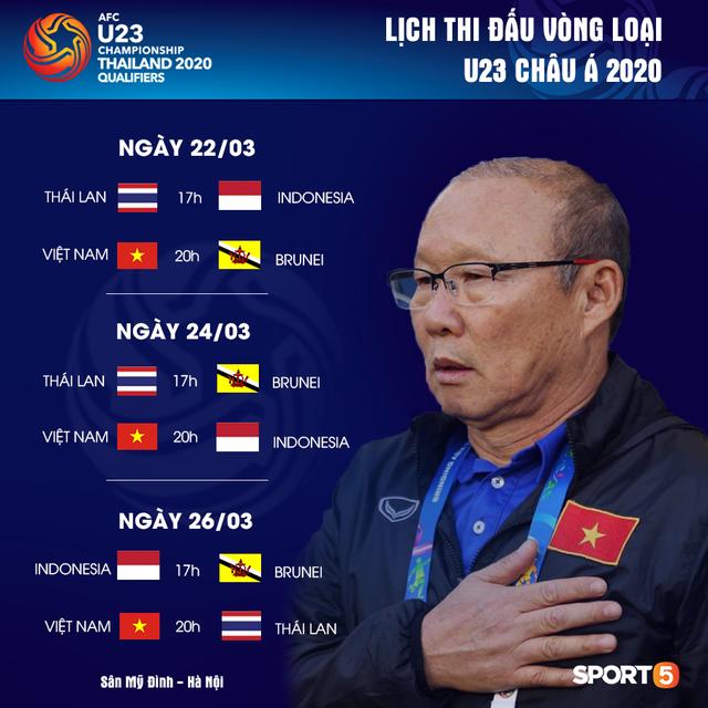 U23 Việt Nam: HLV Park Hang-seo loại thêm 5 cầu thủ, chưa chốt danh sách cuối cùng - Ảnh 2.