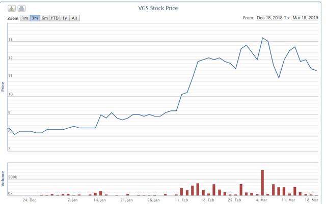 Cổ phiếu tăng gấp rưỡi, giao dịch đột biến và ẩn số bất động sản tại Thép Việt Đức - Ảnh 1.