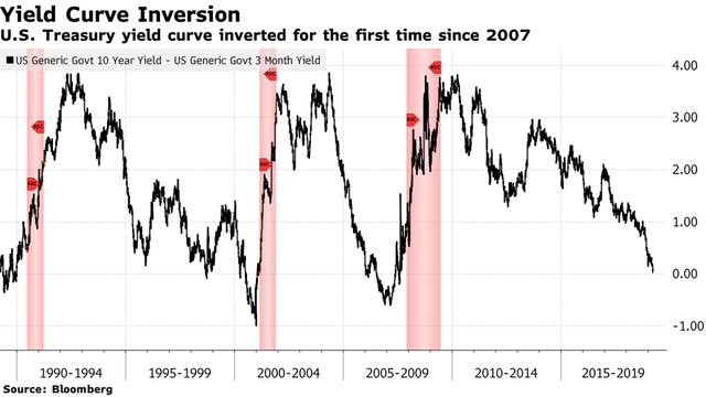 Chứng khoán Mỹ đỏ lửa, Dow Jones mất 460 điểm - Ảnh 1.