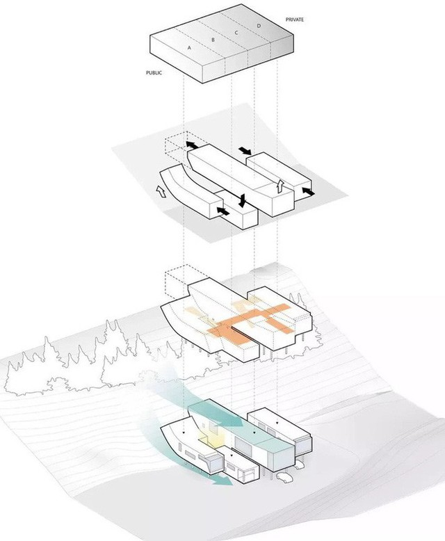 Ngôi nhà độc đáo không có mái giành huy chương vàng trong cuộc thi thiết kế nội thất - Ảnh 3.