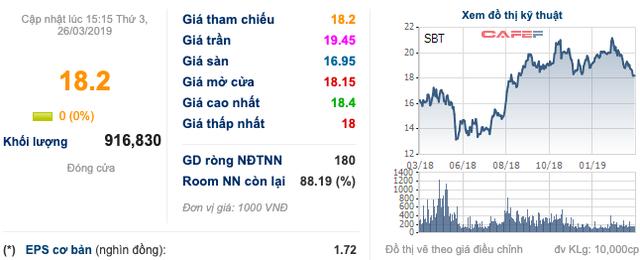 TTC Sugar (SBT) mở rộng thêm 16.000 ha đất canh tác tại Campuchia - Ảnh 1.