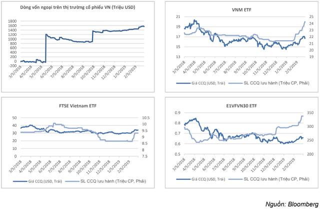 VietinbankSc dự báo triển vọng doanh nghiệp không quá sáng, VN-Index kết thúc năm 2019 đạt khoảng 926 điểm - Ảnh 1.