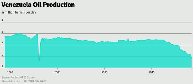 Thị trường ngày 12/4: Giá dầu và vàng giảm, thép tiếp tục tăng mạnh, cà phê thấp nhất 13 năm - Ảnh 1.