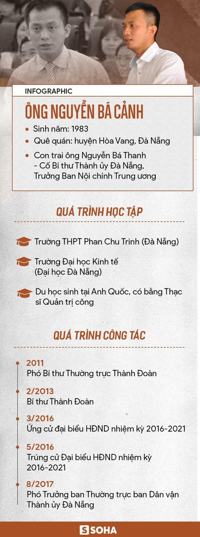 Đường sự nghiệp của ông Nguyễn Bá Cảnh trước khi bị đề nghị cách hết các chức vụ trong Đảng - Ảnh 4.
