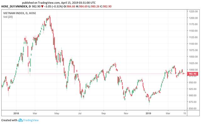 Tuần giao dịch 16-19/4: Dòng tiền thị trường suy yếu, nhà đầu tư ưu tiên nắm giữ tiền mặt - Ảnh 2.
