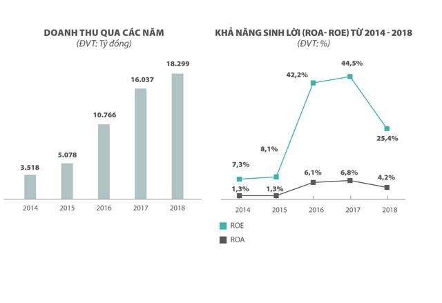 ĐHCĐ Hòa Bình -HBC: Chủ tịch TTC Land Đặng Hồng Anh ứng cử vào HĐQT, bán 25 triệu cổ phiếu cho Hyundai Elevator - Ảnh 4.