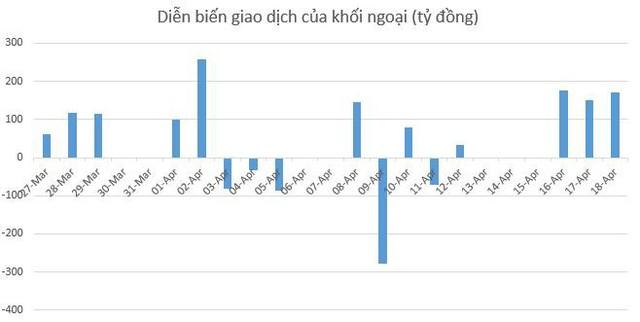 """Chứng khoán Trung Quốc tăng 30% từ đầu năm, dấu hỏi thị trường chứng khoán Việt Nam """"một mình một chợ"""" - Ảnh 3."""