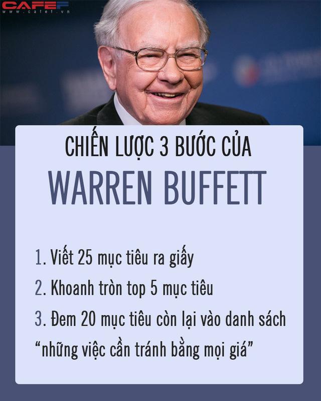 Đọc mọi thứ về Warren Buffett, tôi mới ngộ ra tại sao ông và Bill Gates lại coi trọng nhất 2 chữ này trong sự nghiệp: Người thành công sẽ chẳng từ chối điều gì! - Ảnh 1.