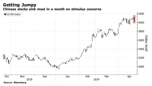 Thị trường chứng khoán tốt nhất thế giới đỏ lửa khi chính quyền Bắc Kinh không tung thêm gói kích thích kinh tế - Ảnh 1.