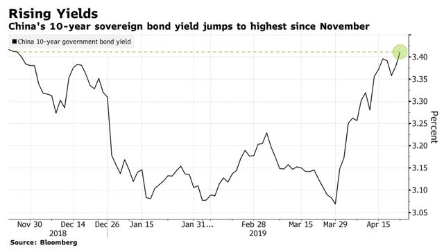 Thị trường chứng khoán tốt nhất thế giới đỏ lửa khi chính quyền Bắc Kinh không tung thêm gói kích thích kinh tế - Ảnh 2.