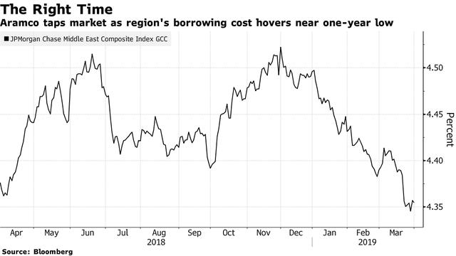 7 điều được hé lộ từ báo cáo tài chính của công ty lợi nhuận 'khủng' nhất thế giới năm 2018 - Ảnh 3.