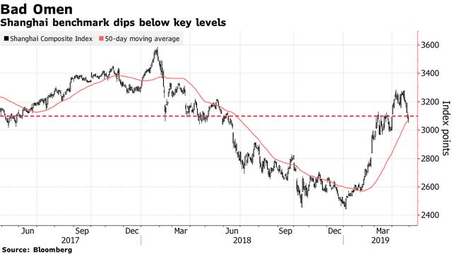 Những rủi ro đang bủa vây thị trường chứng khoán Trung Quốc - Ảnh 3.