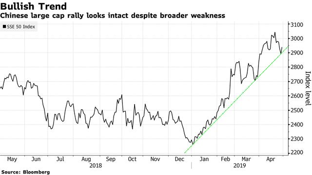 Những rủi ro đang bủa vây thị trường chứng khoán Trung Quốc - Ảnh 5.