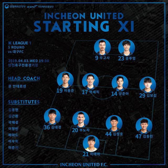 Lần đầu đá chính, Công Phượng thành ngôi sao cô đơn ngày Incheon United sụp đổ bạc nhược - Ảnh 2.