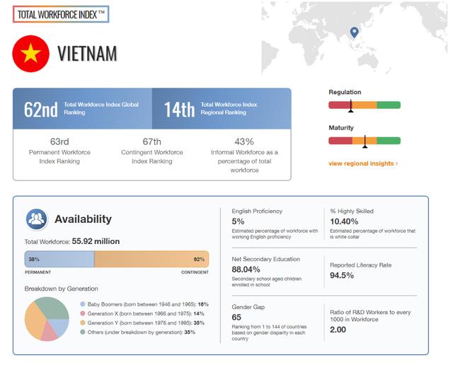 Đây là lý do các doanh nghiệp vừa và nhỏ Việt Nam khó gia nhập chuỗi giá trị toàn cầu - Ảnh 1.