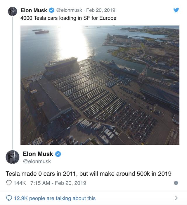 Mây đen bủa vây Tesla, Elon Musk mất hơn 1 tỷ USD chỉ trong vòng 2 phút ngắn ngủi và hầu toà vì vạ miệng - Ảnh 2.
