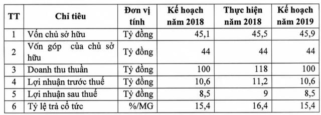 """Phục vụ người """"cõi âm"""", công ty mai táng Hải Phòng thu về 320 triệu đồng mỗi ngày trong năm 2018 - Ảnh 2."""