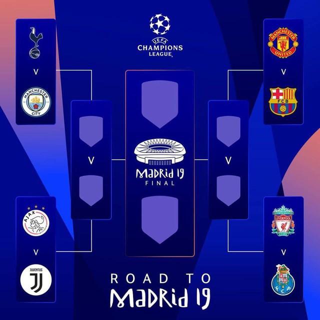 Giải đấu danh giá nhất thế giới cấp CLB sẽ bắt đầu diễn ra vòng tứ kết vào đêm nay - Ảnh 1.