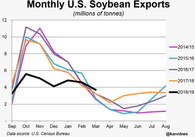 Thị trường ngày 10/5: Giá dầu và cà phê hồi phục mạnh, các mặt hàng khác giảm sâu  - Ảnh 1.