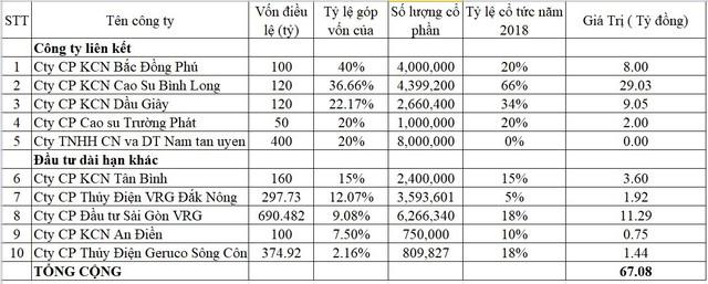 Làn sóng dịch chuyển FDI về Việt Nam, cơ hội mở ra với Nam Tân Uyên (NTC)? - Ảnh 2.