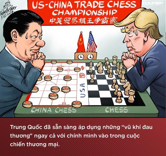 """Thấy gì từ cú """"lật ngược"""" của Trung Quốc trong cơn bão thương mại Mỹ - Trung? - Ảnh 6."""