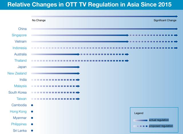 Đâu chỉ là cạnh tranh với Netflix, dịch vụ truyền hình OTT trong nước còn muôn vàn nỗi khổ - Ảnh 2.