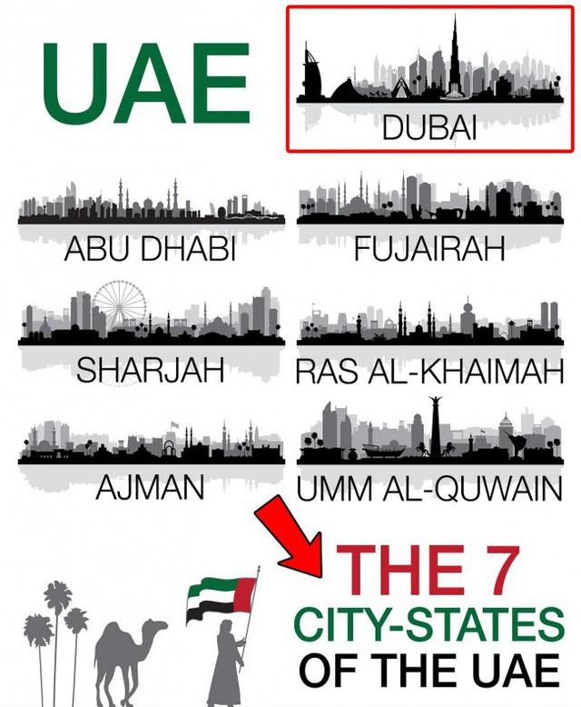 Những sự thật nghiệt ngã ít người biết về Dubai - thành phố dát vàng giàu sang bậc nhất thế giới - Ảnh 3.