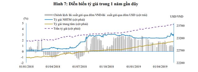 NHNN hút ròng hơn 22.700 tỷ đồng khỏi thị trường - Ảnh 2.