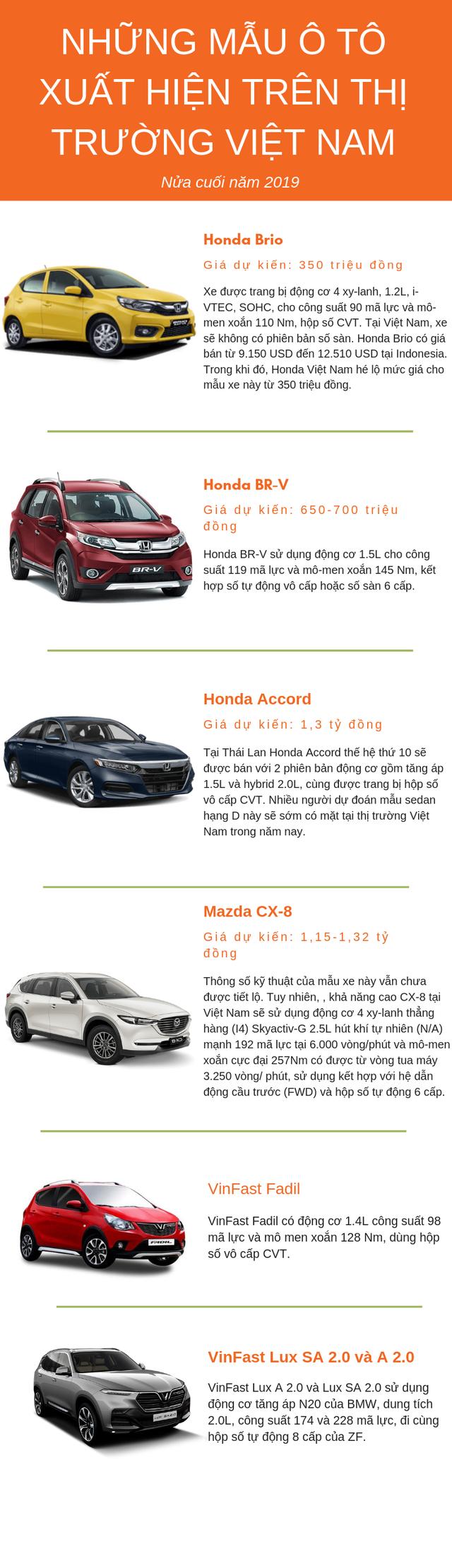 Điểm danh những mẫu xe ô tô sắp xuất hiện trên thị trường Việt nửa cuối năm 2019, giá chỉ từ 350 triệu đồng - Ảnh 1.