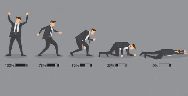 Bất kể là sếp lớn hay nhân viên quèn, muốn làm việc hiệu quả thì quản lý thời gian thôi chưa đủ: Cuộc sống không có chế độ tự lái, bạn phải tự điều chỉnh năng lượng cho hành trình của chính mình - Ảnh 1.