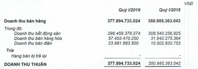 Quốc Cường Gia Lai trả 228 tỷ đồng cho gia đình Chủ tịch Nguyễn Thị Như Loan trong quý I - Ảnh 2.