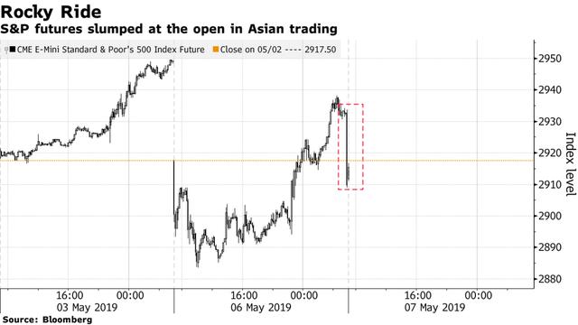 Chứng khoán châu Á diễn biến trái chiều, bất chấp đà hồi phục mạnh của Dow Jones - Ảnh 1.