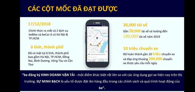 CEO Be Group Trần Thanh Hải: Doanh nghiệp công nghệ Việt phải làm chủ được hệ sinh thái kết nối số - Ảnh 2.