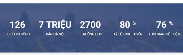 Điều ít biết về Nhật Cường: Top50 doanh nghiệp CNTT hàng đầu cả nước với khách hàng chính là Thành phố Hà Nội - Ảnh 2.