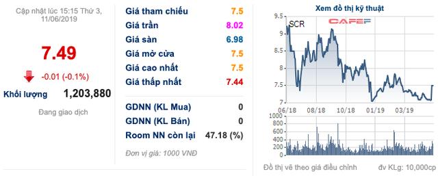 Chứng khoán Bản Việt (VCSC) trở thành cổ đông lớn của SCR - Ảnh 3.