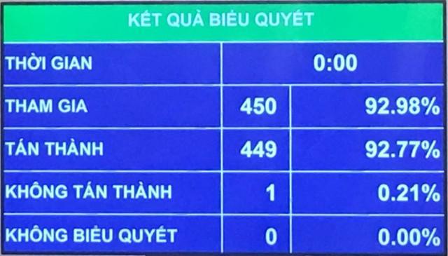 Vấn đề người Việt đứng tên, mua nhà hộ người nước ngoài tiếp tục được nêu ở nghị trường - Ảnh 1.