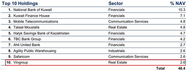 Quỹ tỷ đô Schroders nhiều khả năng sẽ tăng gấp đôi tỷ trọng cổ phiếu Việt Nam trong danh mục? - Ảnh 2.