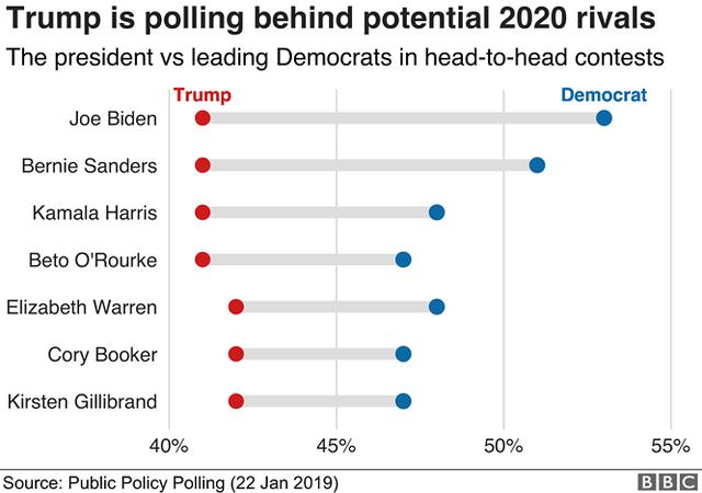 Vốn liếng của ông Trump khi tái tranh cử Tổng thống Mỹ nhiệm kỳ 2 - Ảnh 4.