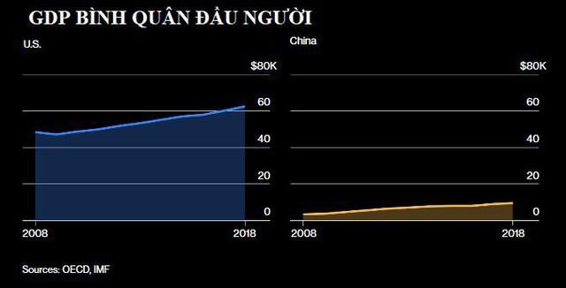 Bảng tỷ số này sẽ cho thấy Mỹ hay Trung Quốc chiến thắng trong cuộc chiến tranh lạnh về công nghệ đang hồi gay cấn - Ảnh 6.